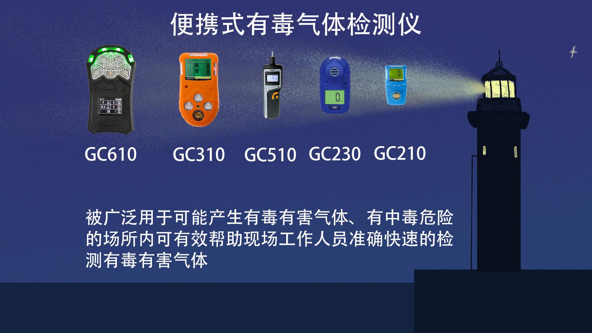 beplay手机下载电气便携式有毒beplay手机客户端下载检测仪基本参数要素介绍