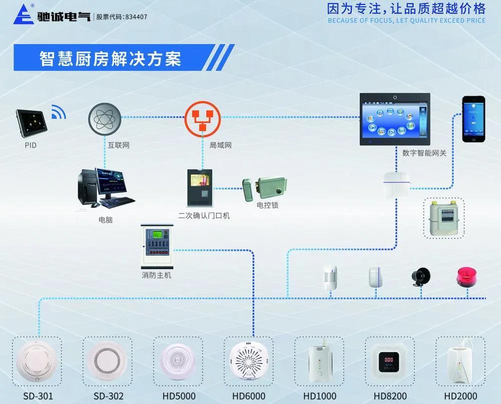beplay手机下载电气即将参展2021中国-北京城市更新及老旧小区改造展览会