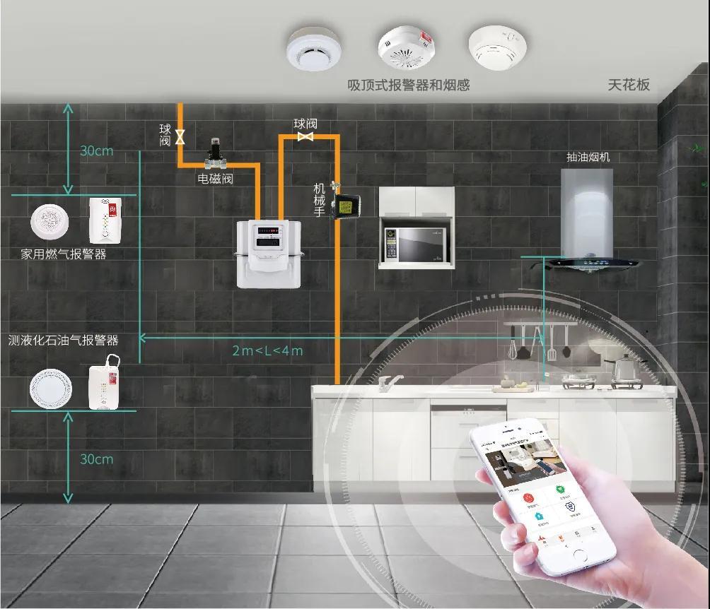 正确使用beplay手机下载电气液化气检测仪 谨防不合格燃气的侵袭