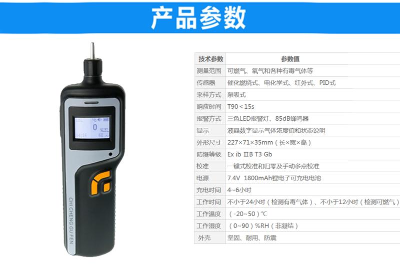 氧气检测仪是什么 应用在哪些场所 如何正确选购